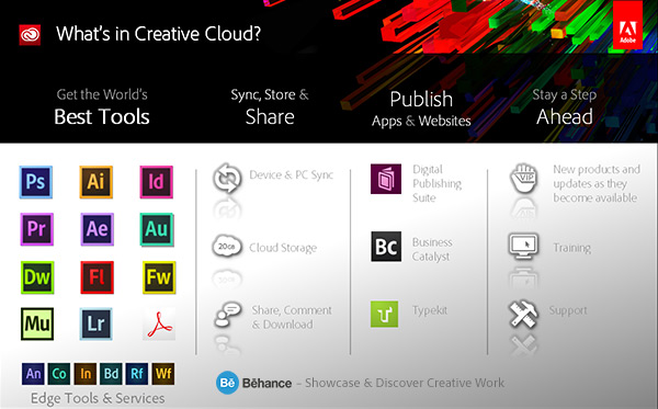 برنامج adobe creative cloud